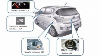 Nueva versión GLP del Hyundai i10